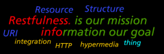 restfulness is our mission, information our goal. REST, HTTP, hypertext, hypermedia, URI